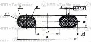 Кольцо ОСТ 1 11460-74 чертеж